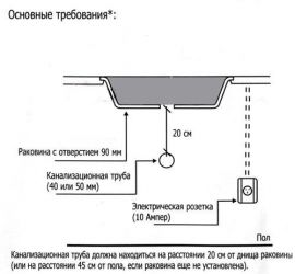 ИЗМЕЛЬЧИТЕЛЬ ПИЩЕВЫХ ОТХОДОВ IN-SINK-ERATOR EVOLUTION 100
